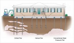 vertical-settlement
