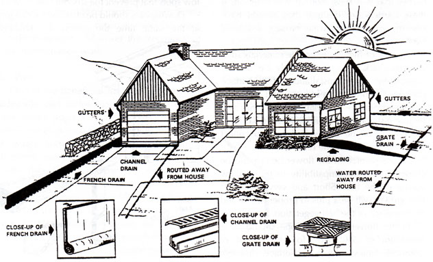 foundation repair houston  tx